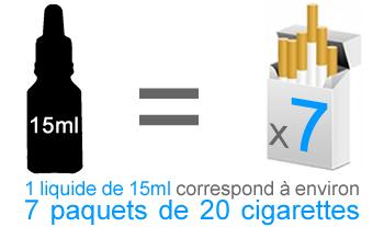 combien de paquets de cigarettes dans un e-liquide?
