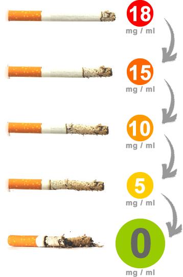 Choisir son taux de nicotine